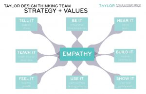 empathy-model